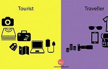 # БАГАЖ -  Пътешественикът взима малко и пътува надалеч. Туристът взима много и пътува наблизо.